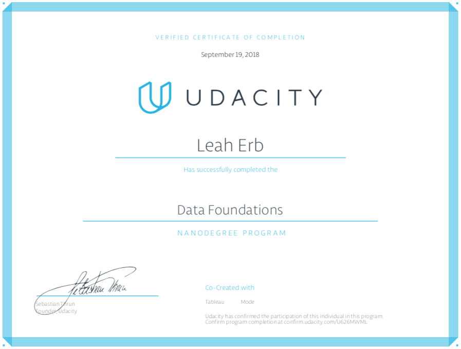 Udacity Data Foundations Certificate