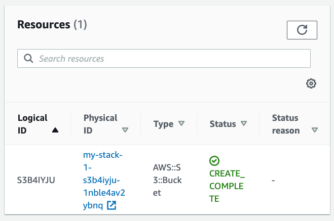 AWS CloudFormation console > Stacks > my-stack-1 Resources window.